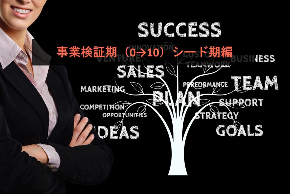 【事業検証期(0→10)シード期編】急成長したスタートアップに聞く、事業成長フェーズごとにぶつかった事業・組織の課題とその対策