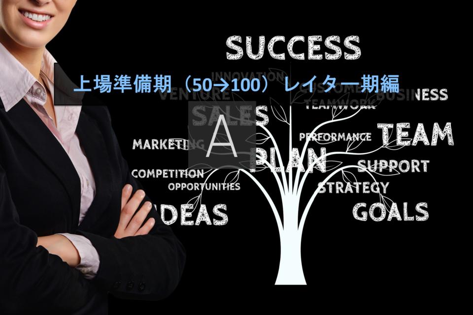 【事業成長期(50→100)レイター期編】急成長したスタートアップに聞く、事業成長フェーズごとにぶつかった事業・組織の課題とその対策